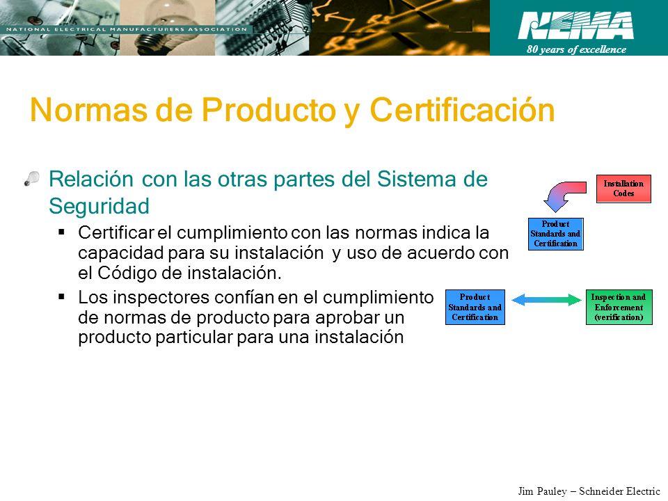 80 years of excellence Jim Pauley – Schneider Electric Normas de Producto y Certificación Relación con las otras partes del Sistema de Seguridad Certi