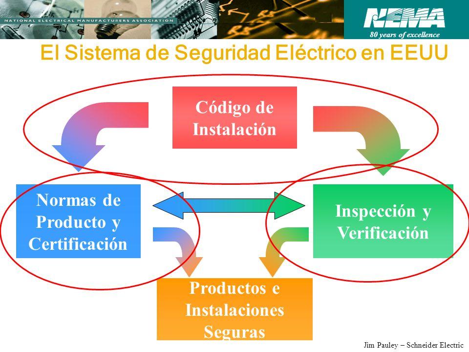 80 years of excellence Jim Pauley – Schneider Electric El Sistema de Seguridad Eléctrico en EEUU Código de Instalación Normas de Producto y Certificac