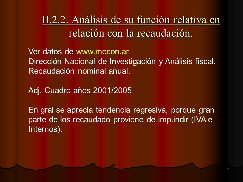 9 II.2.2. Análisis de su función relativa en relación con la recaudación. Ver datos de www.mecon.arwww.mecon.ar Dirección Nacional de Investigación y