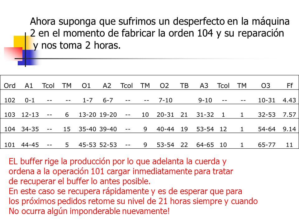 Referencias Bibliográficas -Chase & Aquilano, Dirección y Administración de la Producción y de las Operaciones, McGraw Hill, México, 1997.
