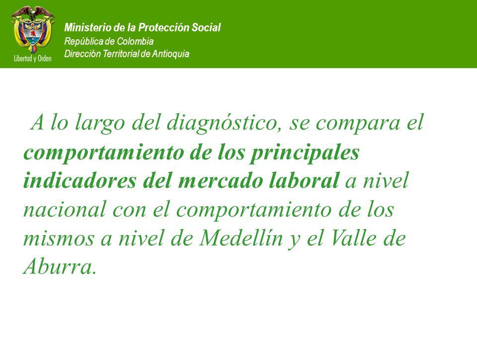 Ministerio de la Protección Social República de Colombia Dirección Territorial de Antioquia A lo largo del diagnóstico, se compara el comportamiento d