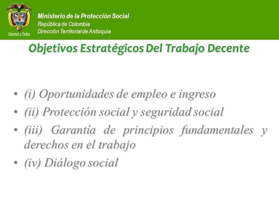 Ministerio de la Protección Social República de Colombia Dirección Territorial de Antioquia Objetivos Estratégicos Del Trabajo Decente (i) Oportunidad