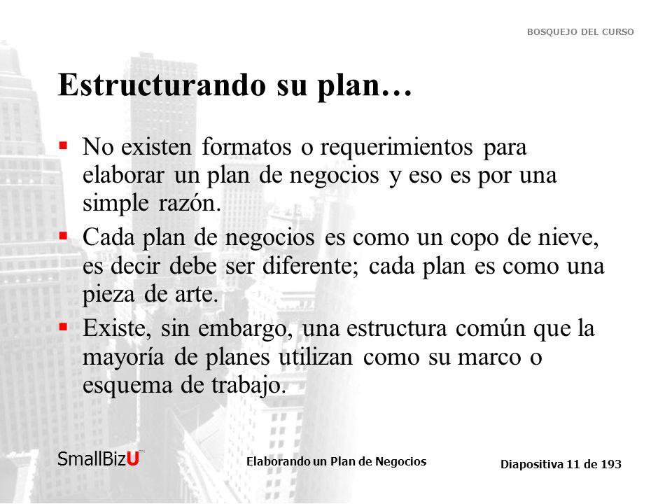 Elaborando un Plan de Negocios Diapositiva 11 de 193 SmallBizU BOSQUEJO DEL CURSO Estructurando su plan… No existen formatos o requerimientos para ela