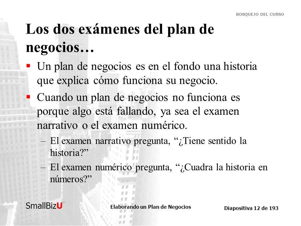 Elaborando un Plan de Negocios Diapositiva 12 de 193 SmallBizU BOSQUEJO DEL CURSO Los dos exámenes del plan de negocios… Un plan de negocios es en el