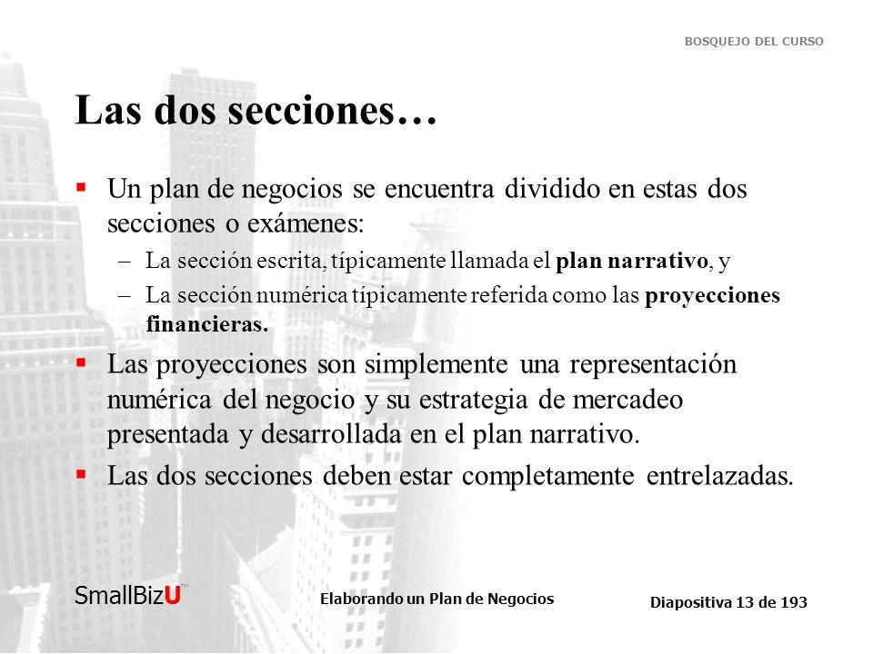 Elaborando un Plan de Negocios Diapositiva 13 de 193 SmallBizU BOSQUEJO DEL CURSO Las dos secciones… Un plan de negocios se encuentra dividido en esta