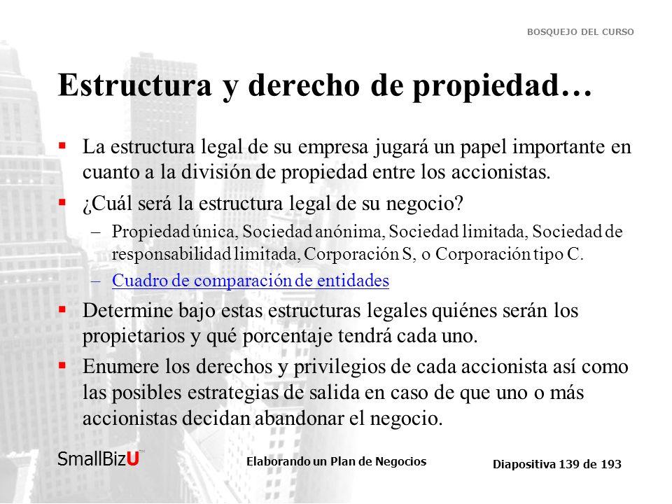 Elaborando un Plan de Negocios Diapositiva 139 de 193 SmallBizU BOSQUEJO DEL CURSO Estructura y derecho de propiedad… La estructura legal de su empres