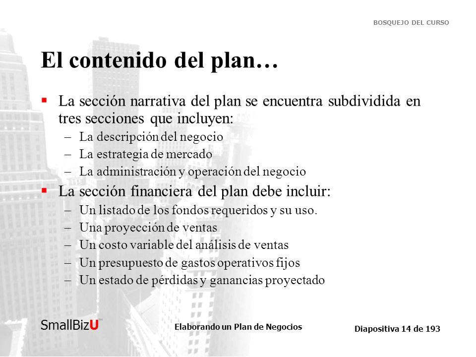 Elaborando un Plan de Negocios Diapositiva 14 de 193 SmallBizU BOSQUEJO DEL CURSO El contenido del plan… La sección narrativa del plan se encuentra su