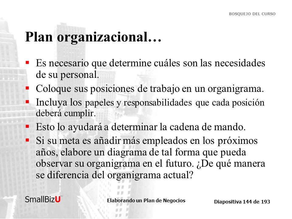 Elaborando un Plan de Negocios Diapositiva 144 de 193 SmallBizU BOSQUEJO DEL CURSO Plan organizacional… Es necesario que determine cuáles son las nece