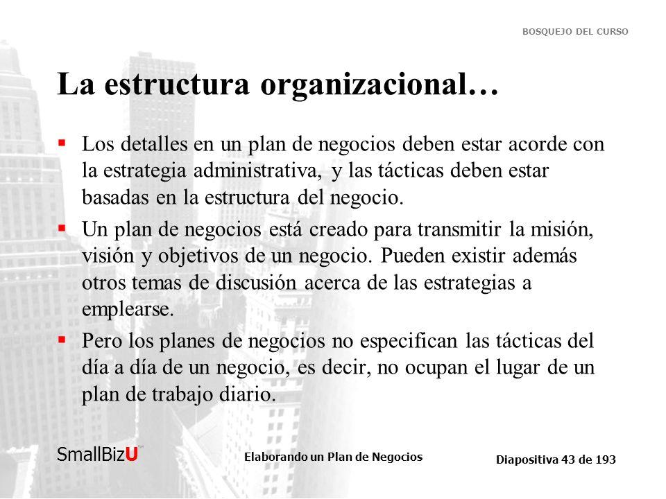 Elaborando un Plan de Negocios Diapositiva 43 de 193 SmallBizU BOSQUEJO DEL CURSO La estructura organizacional… Los detalles en un plan de negocios de