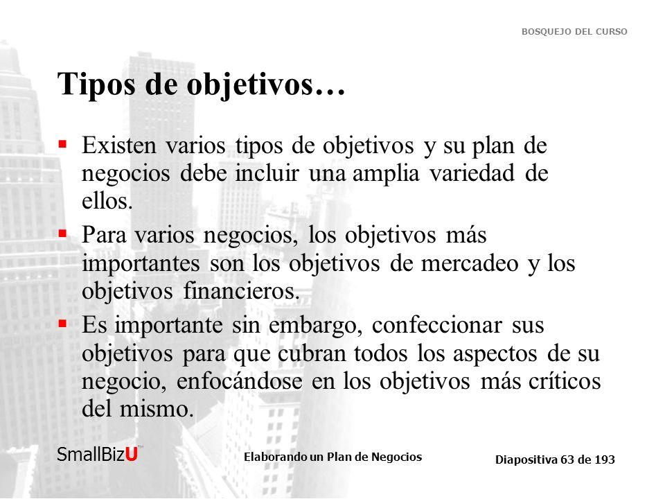 Elaborando un Plan de Negocios Diapositiva 63 de 193 SmallBizU BOSQUEJO DEL CURSO Tipos de objetivos… Existen varios tipos de objetivos y su plan de n