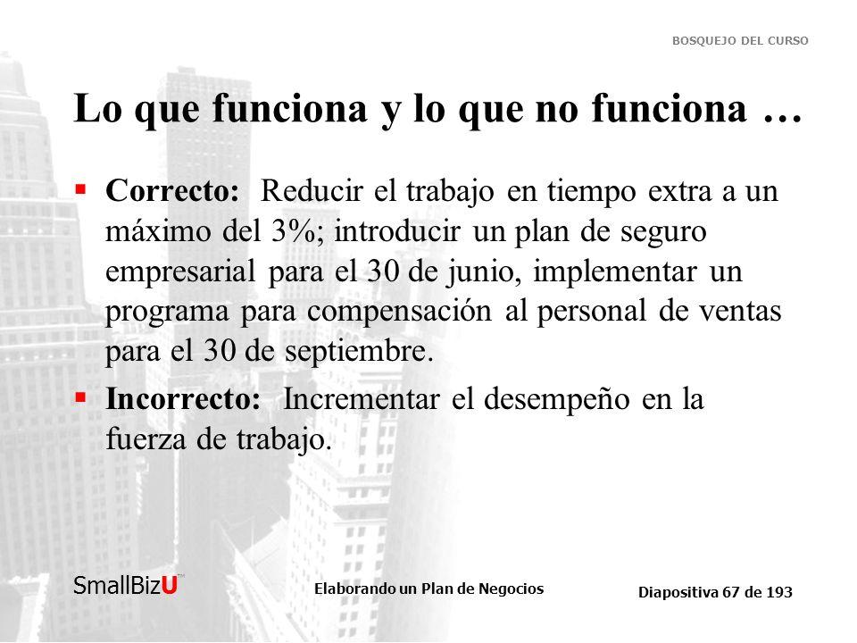 Elaborando un Plan de Negocios Diapositiva 67 de 193 SmallBizU BOSQUEJO DEL CURSO Lo que funciona y lo que no funciona … Correcto: Reducir el trabajo