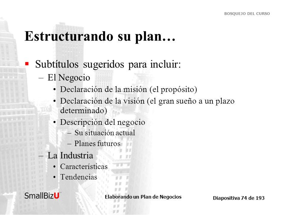 Elaborando un Plan de Negocios Diapositiva 74 de 193 SmallBizU BOSQUEJO DEL CURSO Estructurando su plan… Subtítulos sugeridos para incluir: –El Negoci