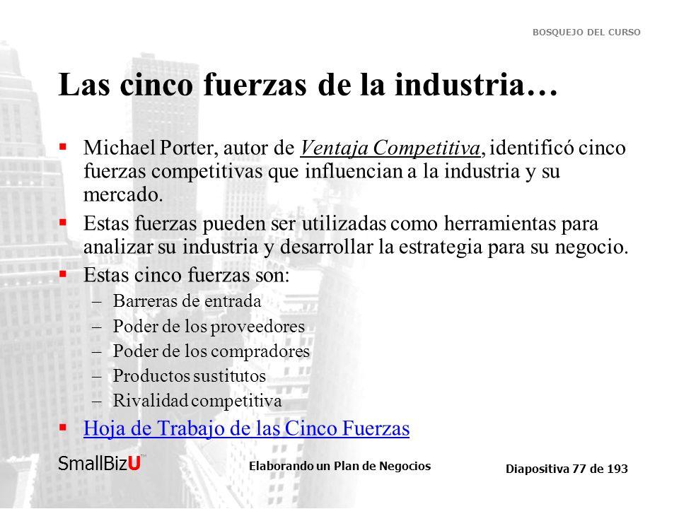 Elaborando un Plan de Negocios Diapositiva 77 de 193 SmallBizU BOSQUEJO DEL CURSO Las cinco fuerzas de la industria… Michael Porter, autor de Ventaja