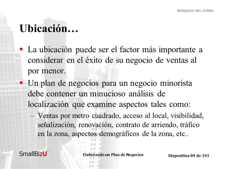 Elaborando un Plan de Negocios Diapositiva 84 de 193 SmallBizU BOSQUEJO DEL CURSO Ubicación… La ubicación puede ser el factor más importante a conside
