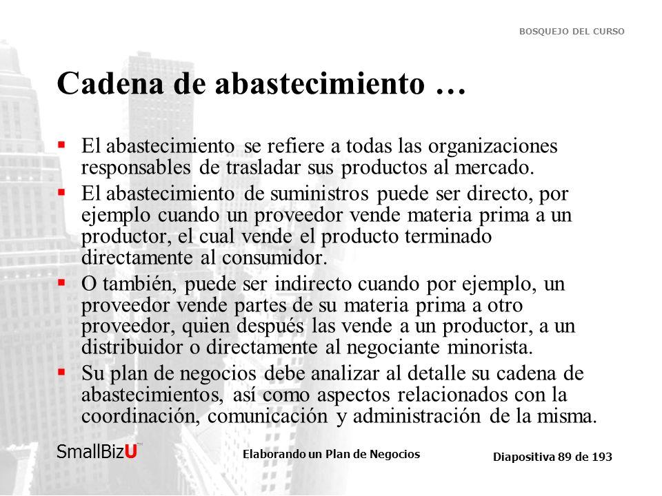 Elaborando un Plan de Negocios Diapositiva 89 de 193 SmallBizU BOSQUEJO DEL CURSO Cadena de abastecimiento … El abastecimiento se refiere a todas las