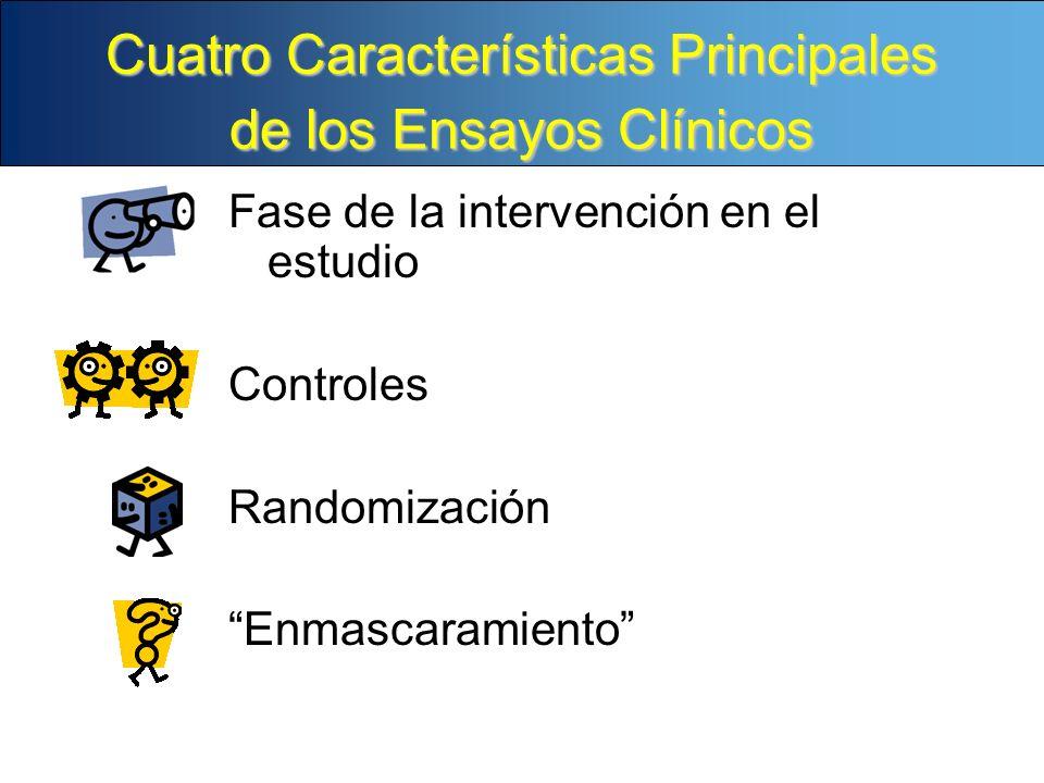 Fase de la intervención en el estudio Controles Randomización Enmascaramiento Cuatro Características Principales de los Ensayos Clínicos