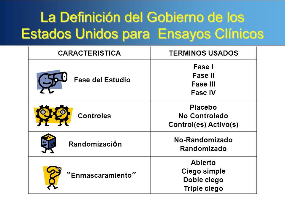 La Definición del Gobierno de los Estados Unidos para Ensayos Clínicos CARACTERISTICATERMINOS USADOS Fase del Estudio Fase I Fase II Fase III Fase IV