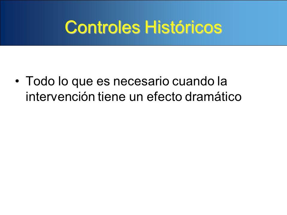 Controles Históricos Todo lo que es necesario cuando la intervención tiene un efecto dramático