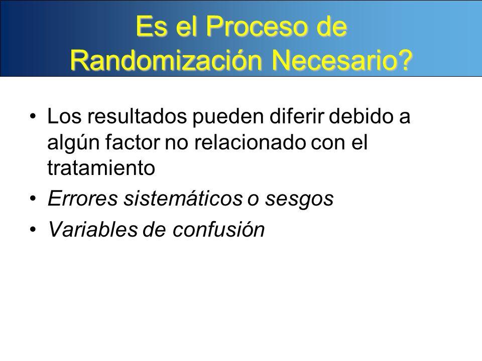 Es el Proceso de Randomización Necesario? Los resultados pueden diferir debido a algún factor no relacionado con el tratamiento Errores sistemáticos o