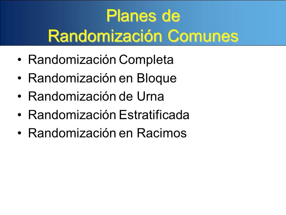 Planes de Randomización Comunes Randomización Completa Randomización en Bloque Randomización de Urna Randomización Estratificada Randomización en Raci