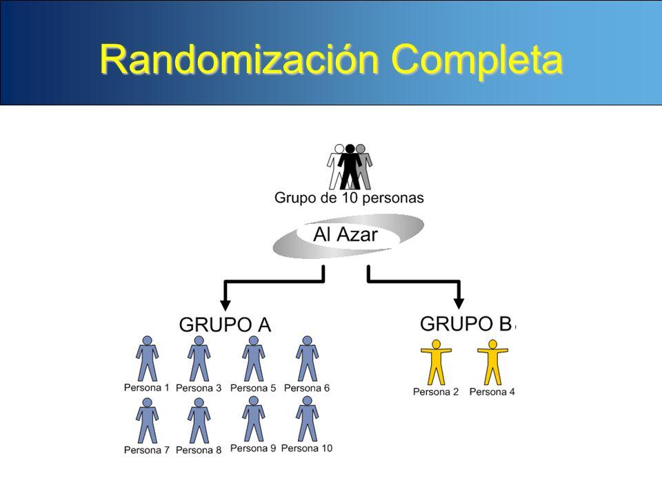 Randomización Completa
