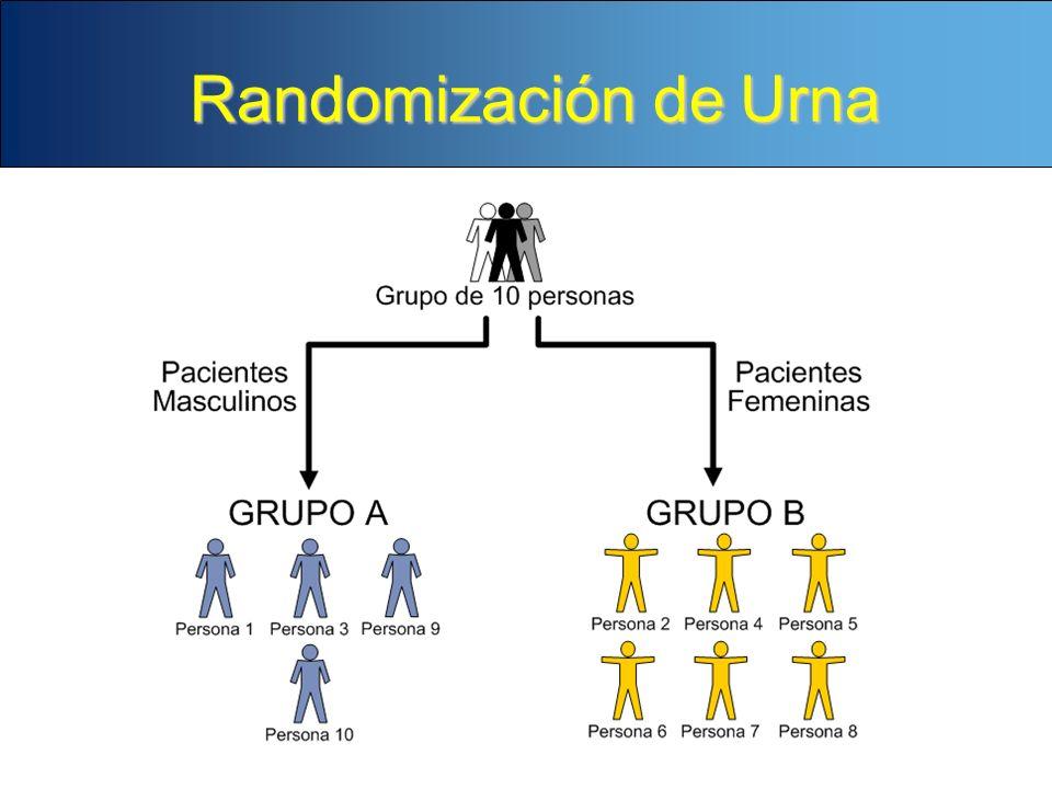 Randomización de Urna