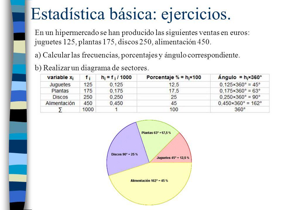 Estadística básica: ejercicios. En un hipermercado se han producido las siguientes ventas en euros: juguetes 125, plantas 175, discos 250, alimentació