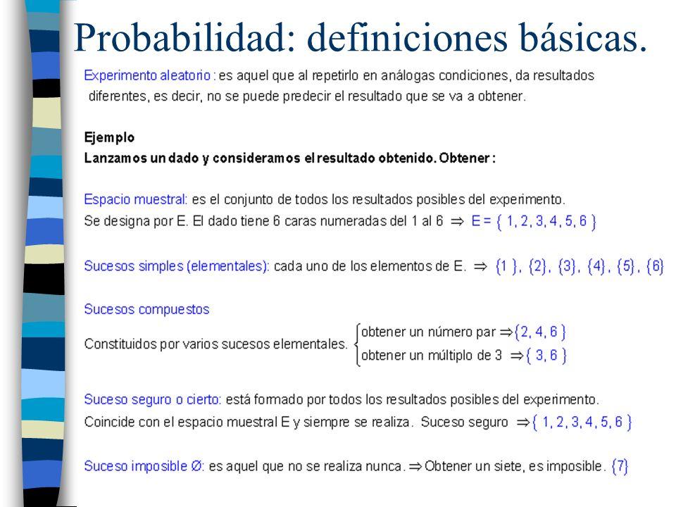 Probabilidad: definiciones básicas.