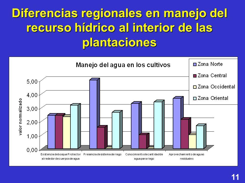 11 Diferencias regionales en manejo del recurso hídrico al interior de las plantaciones
