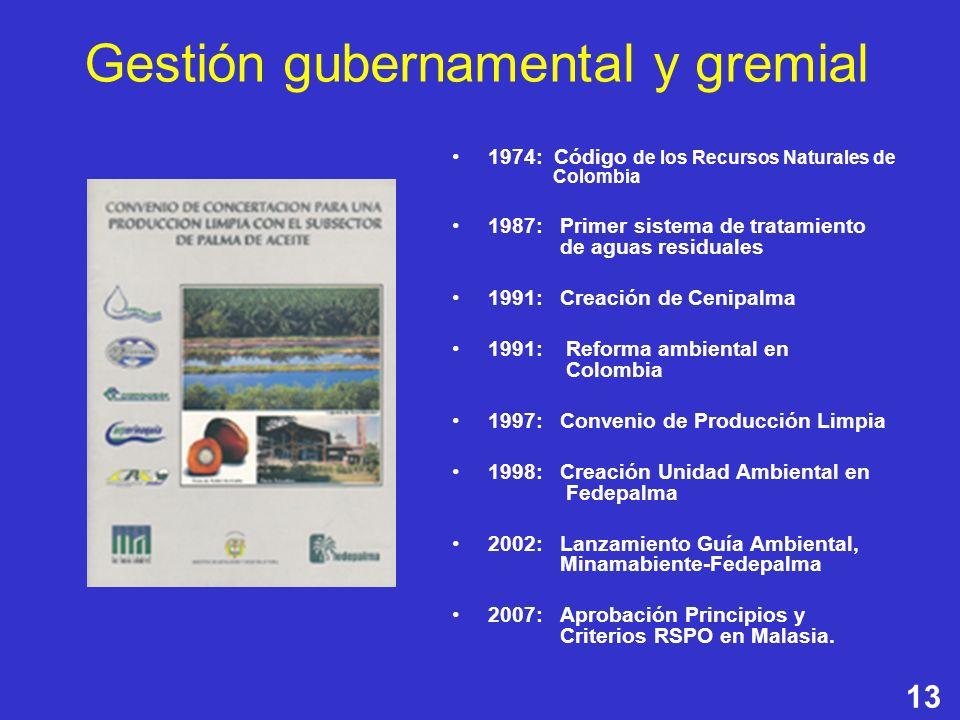 13 Gestión gubernamental y gremial 1974: Código de los Recursos Naturales de Colombia 1987: Primer sistema de tratamiento de aguas residuales 1991: Cr
