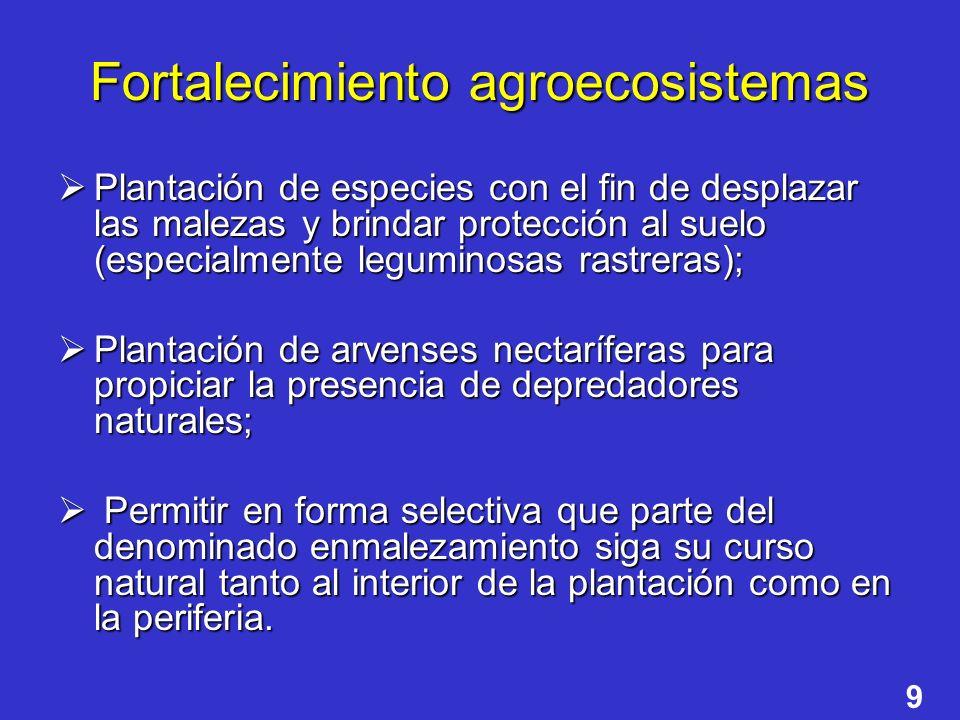 9 Fortalecimiento agroecosistemas Plantación de especies con el fin de desplazar las malezas y brindar protección al suelo (especialmente leguminosas