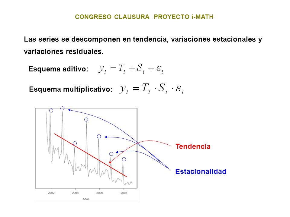 CONGRESO CLAUSURA PROYECTO i-MATH Estacionalidad Tendencia Las series se descomponen en tendencia, variaciones estacionales y variaciones residuales.