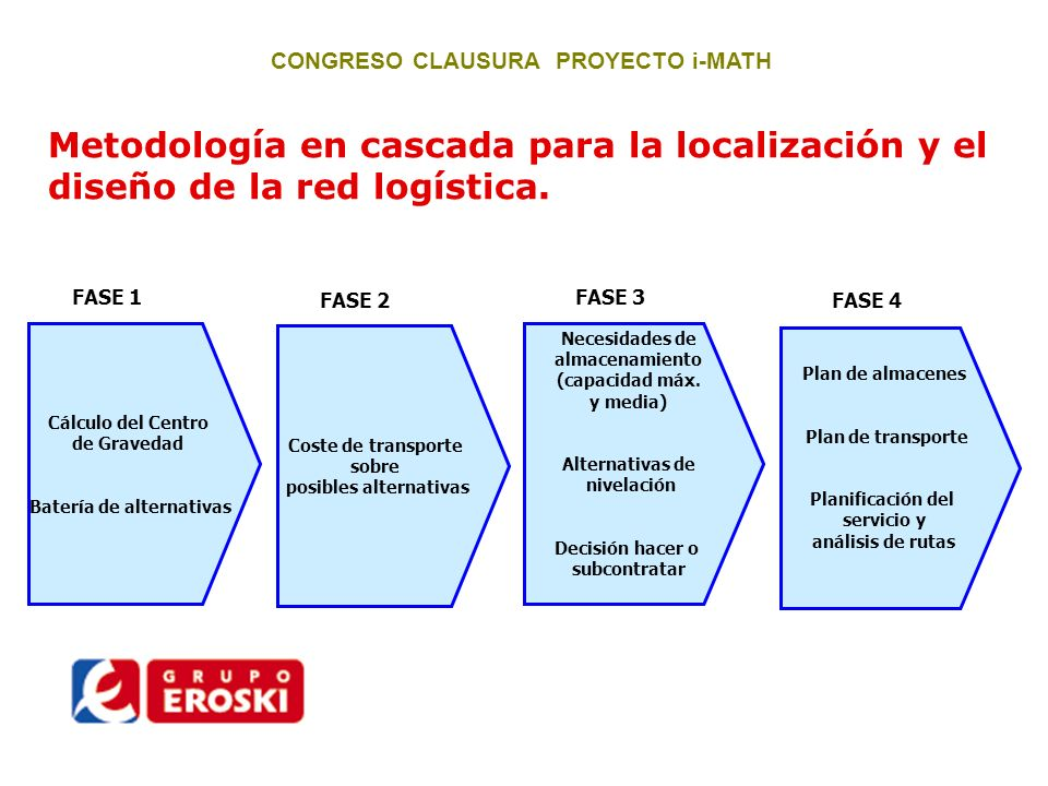 CONGRESO CLAUSURA PROYECTO i-MATH Se trata de clasificar los hipermercados existentes en grupos homogéneos.