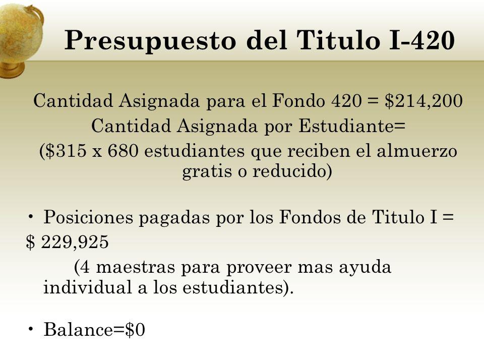 Presupuesto del Titulo I-420 Cantidad Asignada para el Fondo 420 = $214,200 Cantidad Asignada por Estudiante= ($315 x 680 estudiantes que reciben el almuerzo gratis o reducido) Posiciones pagadas por los Fondos de Titulo I = $ 229,925 (4 maestras para proveer mas ayuda individual a los estudiantes).
