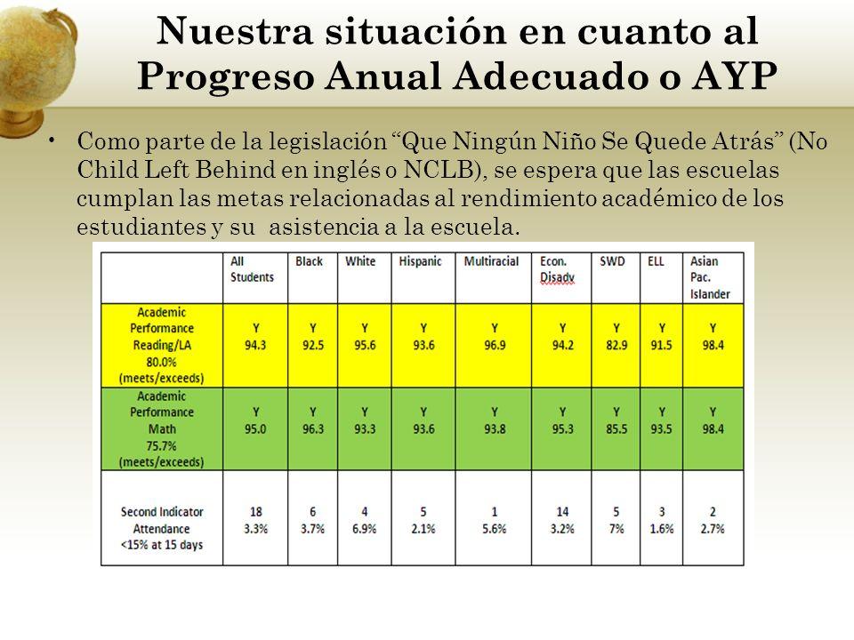 Nuestra situación en cuanto al Progreso Anual Adecuado o AYP Como parte de la legislación Que Ningún Niño Se Quede Atrás (No Child Left Behind en ingl