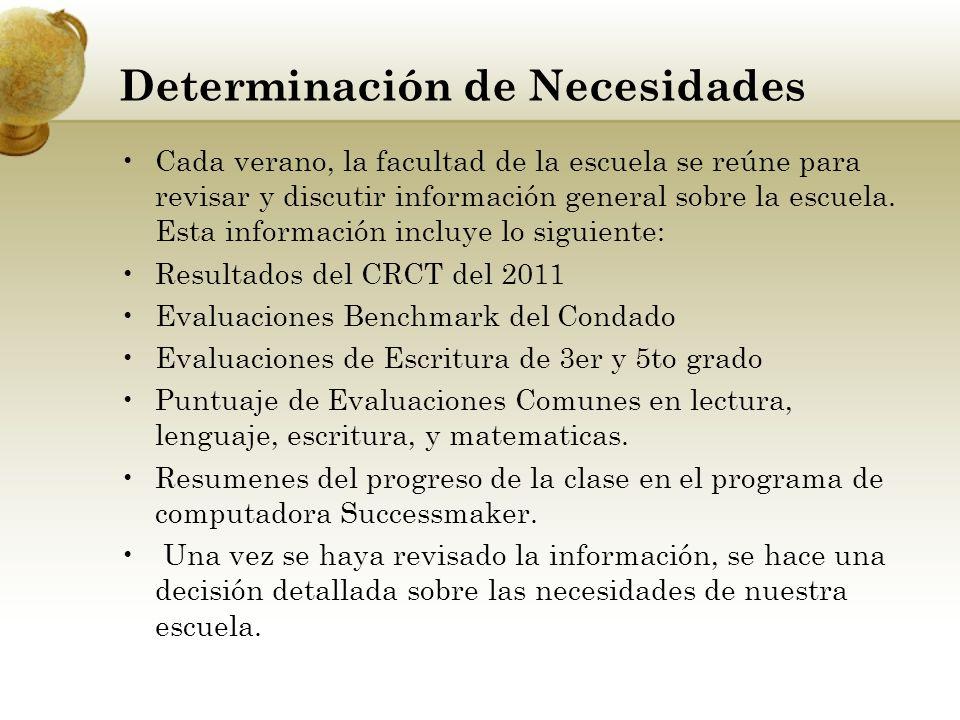 Determinación de Necesidades Cada verano, la facultad de la escuela se reúne para revisar y discutir información general sobre la escuela.