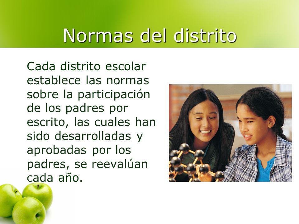 Normas del distrito Cada distrito escolar establece las normas sobre la participación de los padres por escrito, las cuales han sido desarrolladas y aprobadas por los padres, se reevalúan cada año.