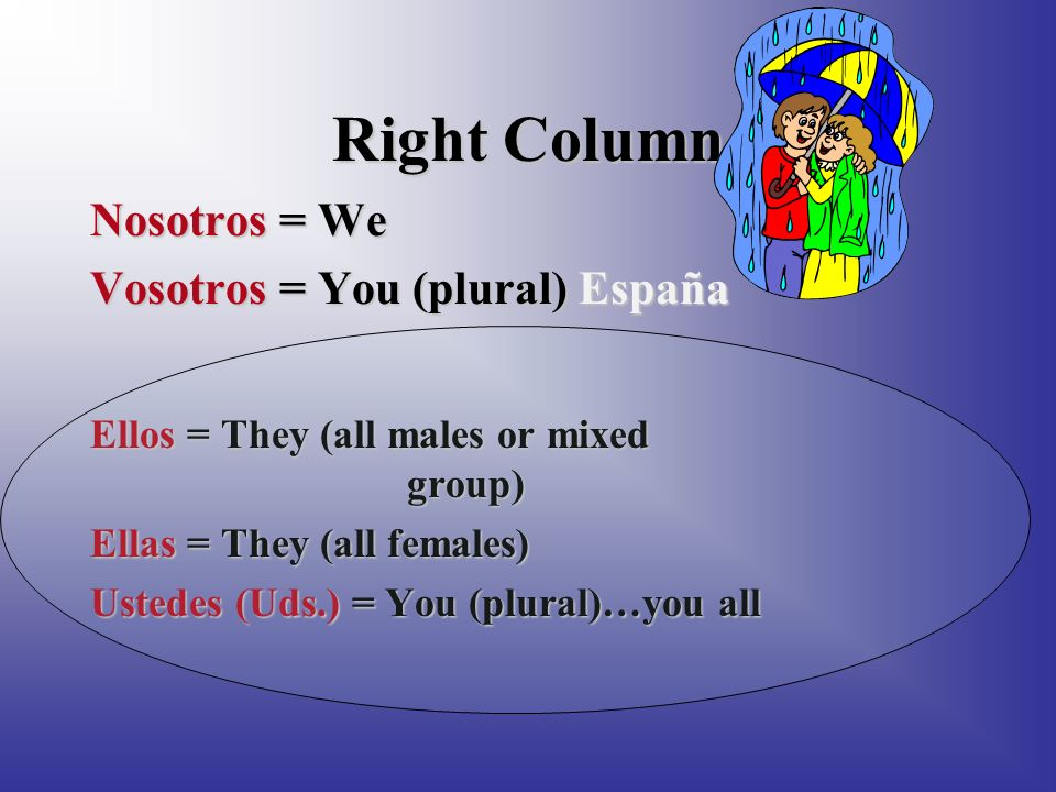 People in Left Column Yo = I Tú = You (informal) Él = He, Ella = She, Ud. = You (formal)