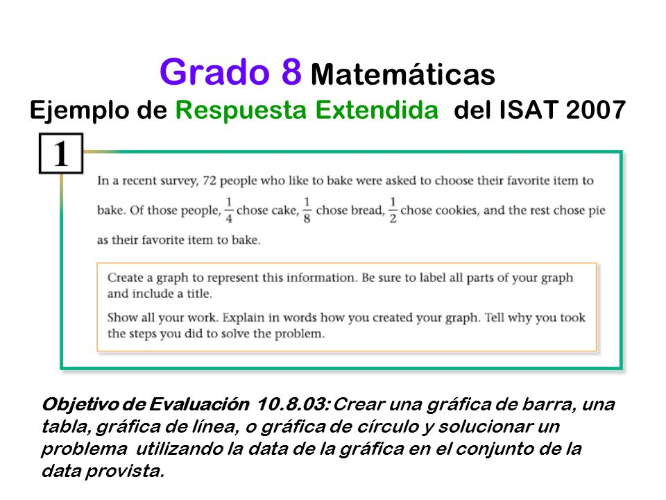 Objetivo de Evaluación 10.8.03: Crear una gráfica de barra, una tabla, gráfica de línea, o gráfica de círculo y solucionar un problema utilizando la d