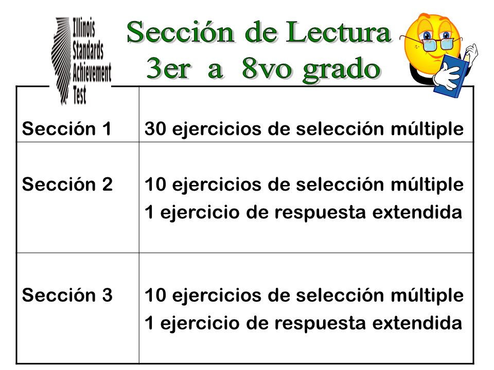 Sección 130 ejercicios de selección múltiple Sección 210 ejercicios de selección múltiple 1 ejercicio de respuesta extendida Sección 310 ejercicios de