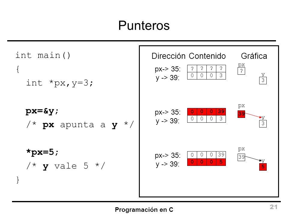 Programación en C 21 Punteros int main() { int *px,y=3; px=&y; /* px apunta a y */ *px=5; /* y vale 5 */ } Dirección px-> 35: y -> 39: ContenidoGráfic