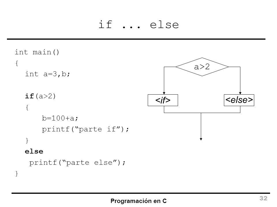 Programación en C 32 if... else int main() { int a=3,b; if(a>2) { b=100+a; printf(parte if); } else printf(parte else); } a>2