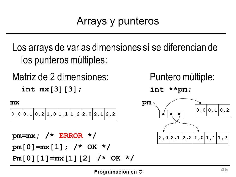 Programación en C 45 Arrays y punteros Los arrays de varias dimensiones sí se diferencian de los punteros múltiples: Matriz de 2 dimensiones: int mx[3