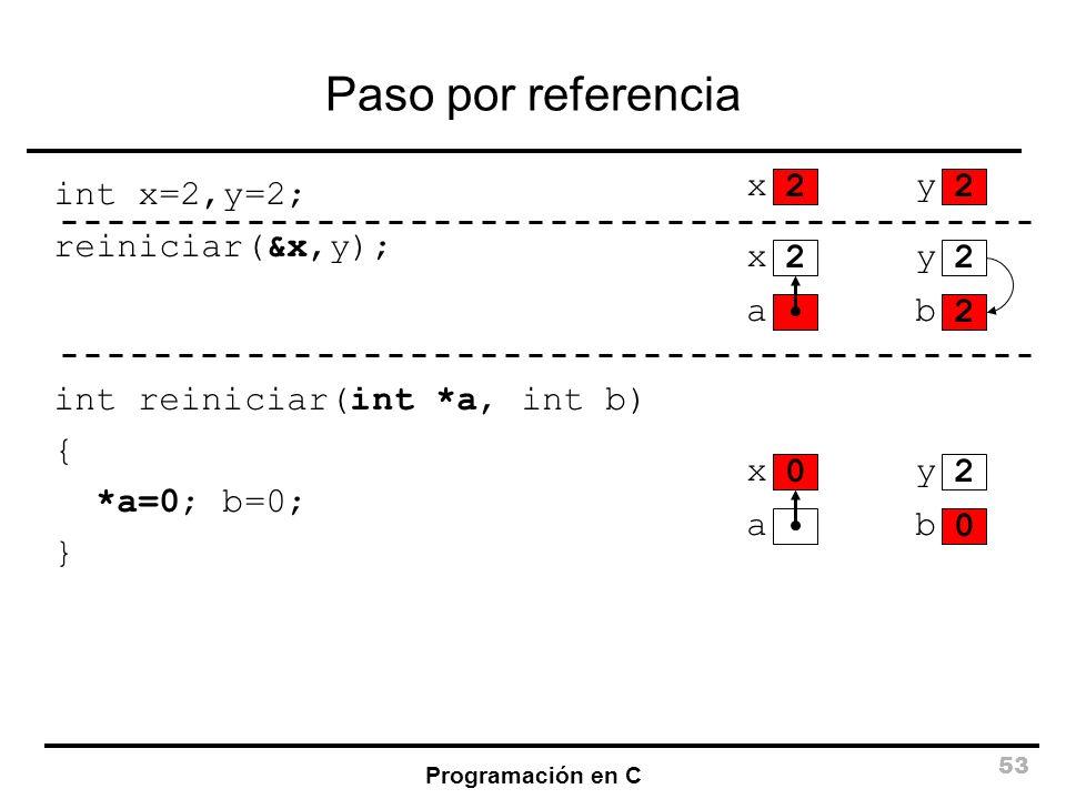 Programación en C 53 Paso por referencia int x=2,y=2; reiniciar(&x,y); int reiniciar(int *a, int b) { *a=0; b=0; } 2 x 2 y 2 x 2 y a 2 b 0 x 2 y a 0 b