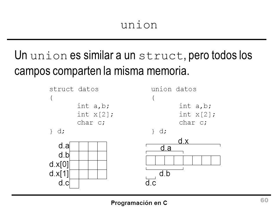 Programación en C 60 union Un union es similar a un struct, pero todos los campos comparten la misma memoria. struct datos { int a,b; int x[2]; char c