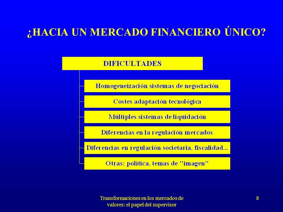 Transformaciones en los mercados de valores: el papel del supervisor 8 ¿HACIA UN MERCADO FINANCIERO ÚNICO?