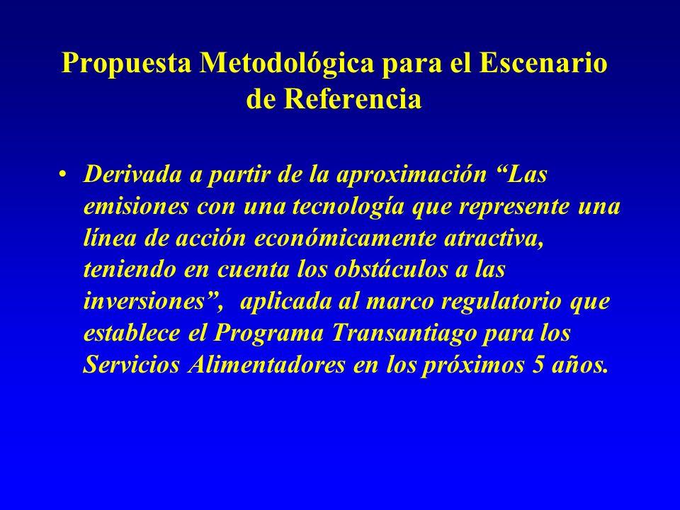 Propuesta Metodológica para el Escenario de Referencia Derivada a partir de la aproximación Las emisiones con una tecnología que represente una línea