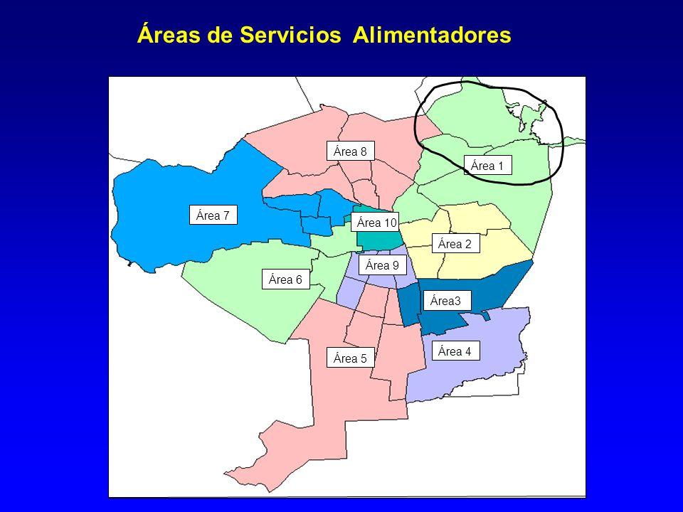 Área 1 Área 2 Área3 Área 4 Área 5 Área 6 Área 7 Área 8 Área 9 Área 10 Áreas de Servicios Alimentadores