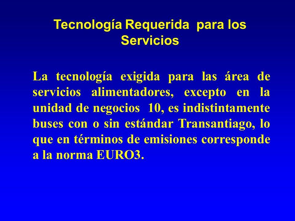 Tecnología Requerida para los Servicios La tecnología exigida para las área de servicios alimentadores, excepto en la unidad de negocios 10, es indistintamente buses con o sin estándar Transantiago, lo que en términos de emisiones corresponde a la norma EURO3.