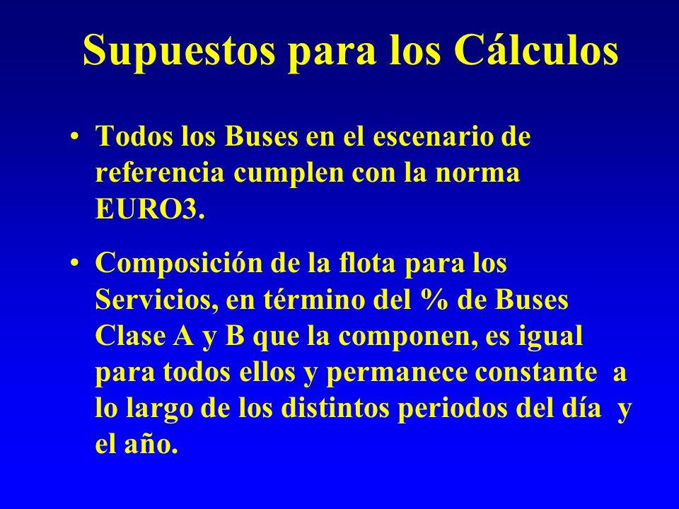 Supuestos para los Cálculos Todos los Buses en el escenario de referencia cumplen con la norma EURO3.